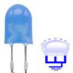 ال ای دی اوال آبی لامپ